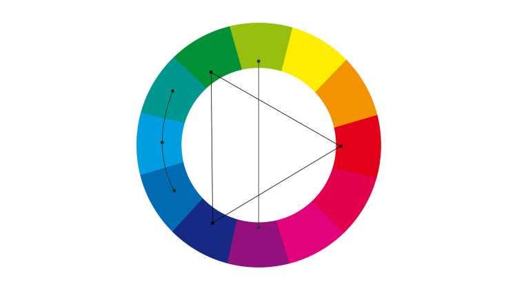 kleuren cirkel met pijlen