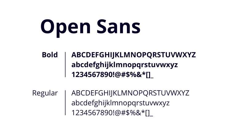 Open Sans, nuovo carattere tipografico