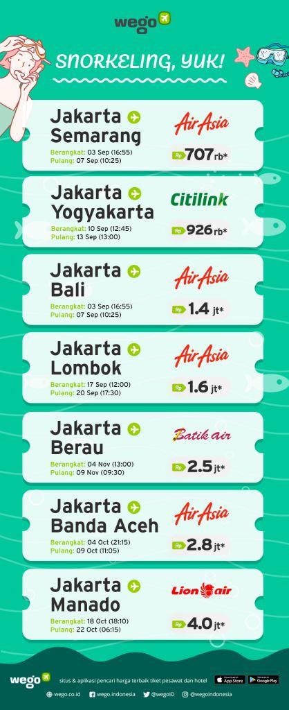 Tiket Pesawat Murah 2019 ke Spot-Spot Snorkeling di Indonesia