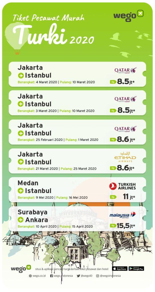 Tiket Pesawat Murah ke Turki 2020