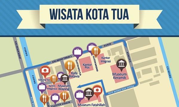 Peta Wisata Kota Tua