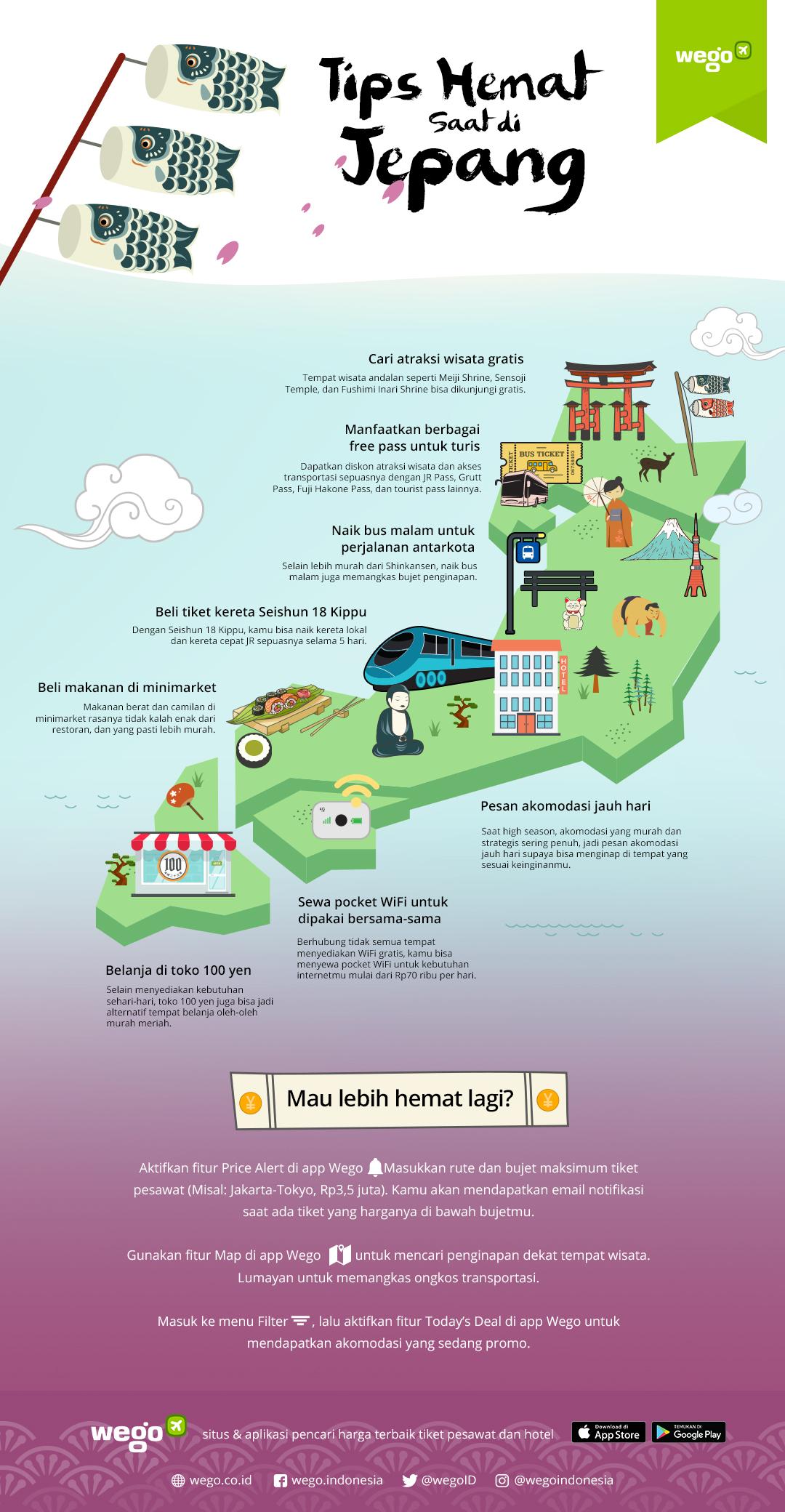 Infografik Hemat Di Jepang Dengan 8 Tips Berikut Ini Wego