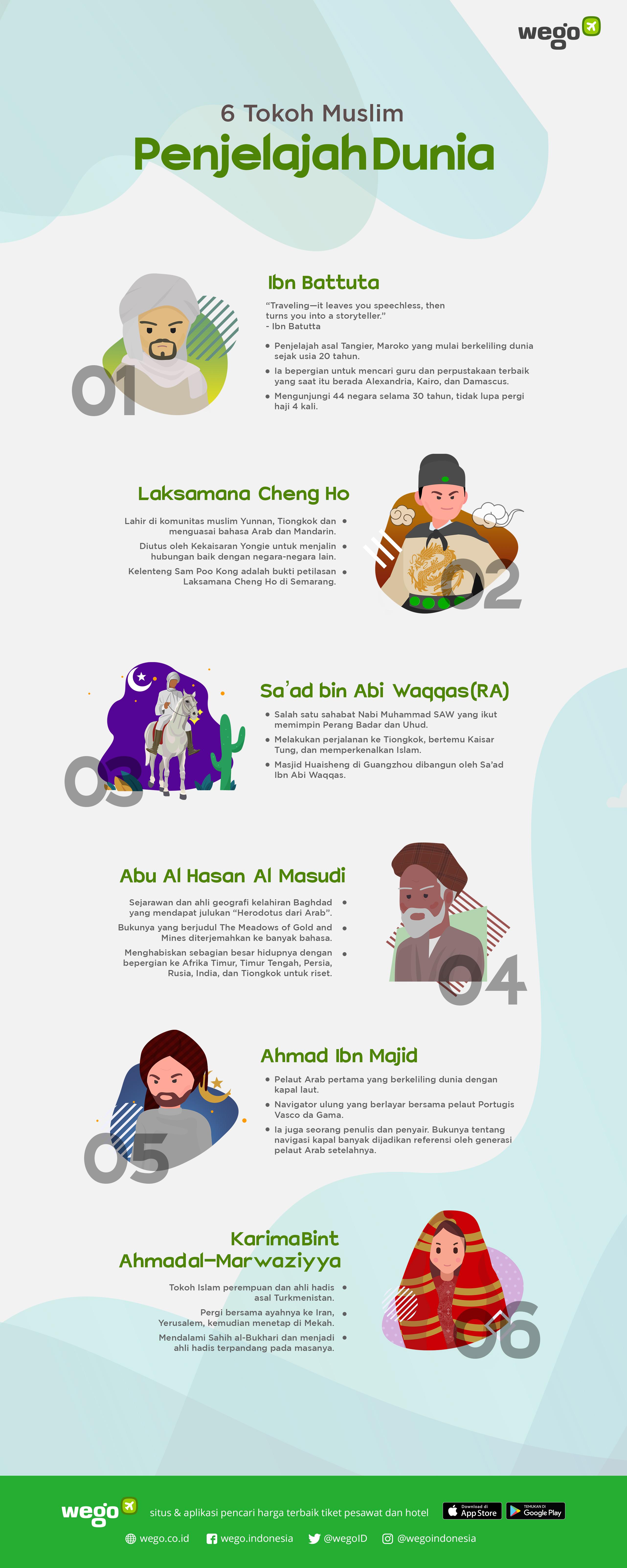 Infografis 6 Tokoh Muslim Penjelajah Dunia