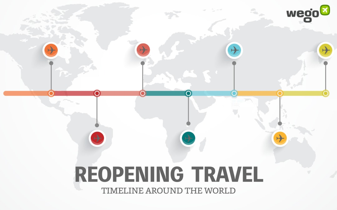 Which Countries Are Open For Travel & Tourism? When Will International Flights Resume? (Updated Regularly)
