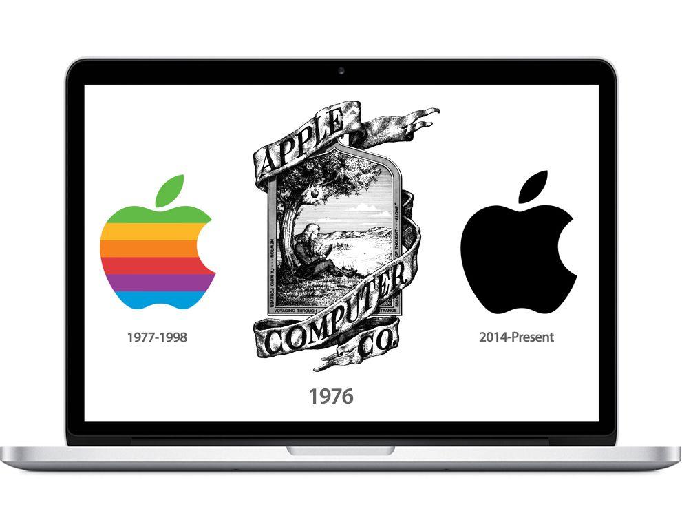 MacBook Pro Upgrades
