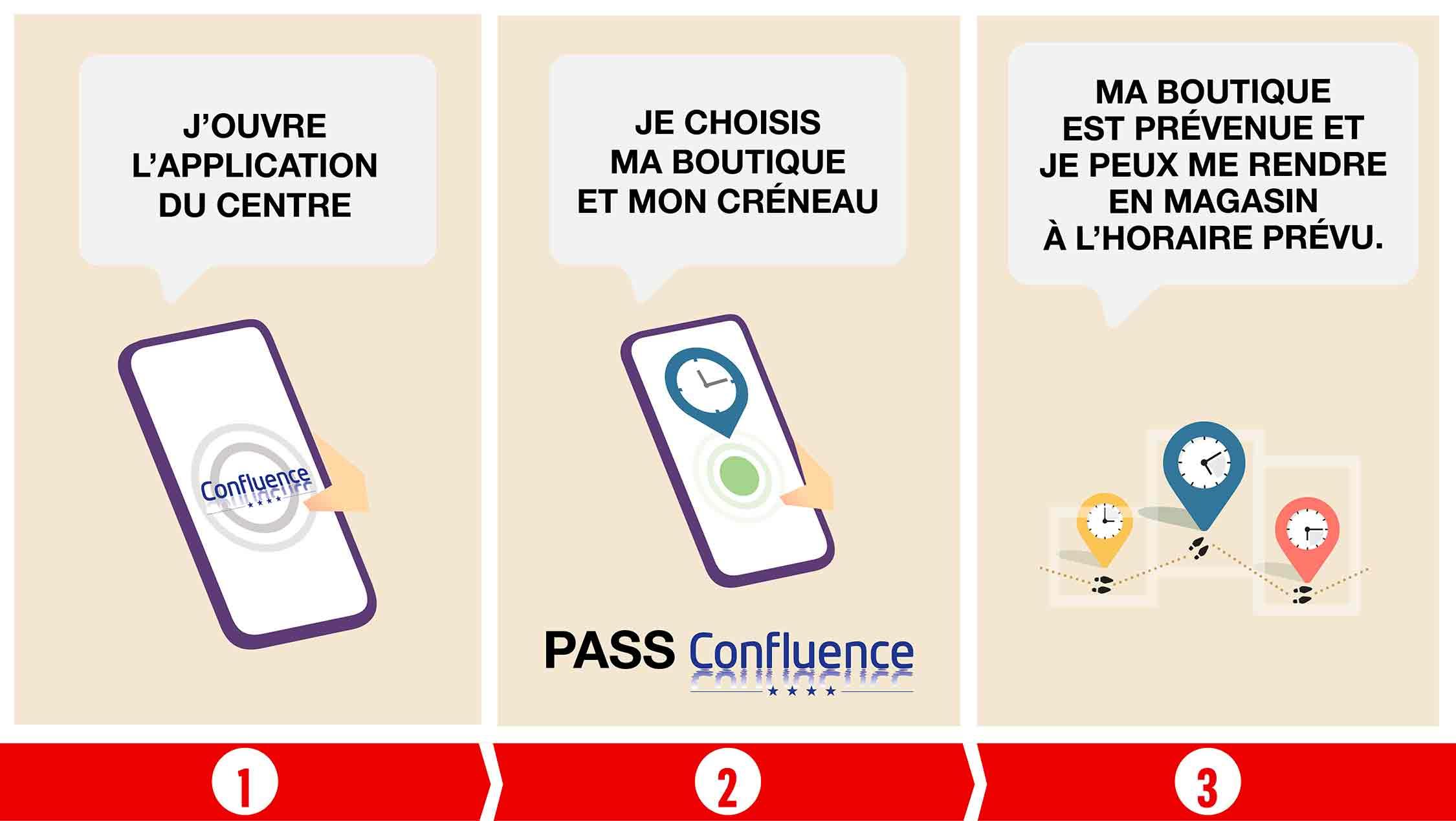 LE PASS @CONFLUENCE POUR UN SHOPPING SANS ATTENTE