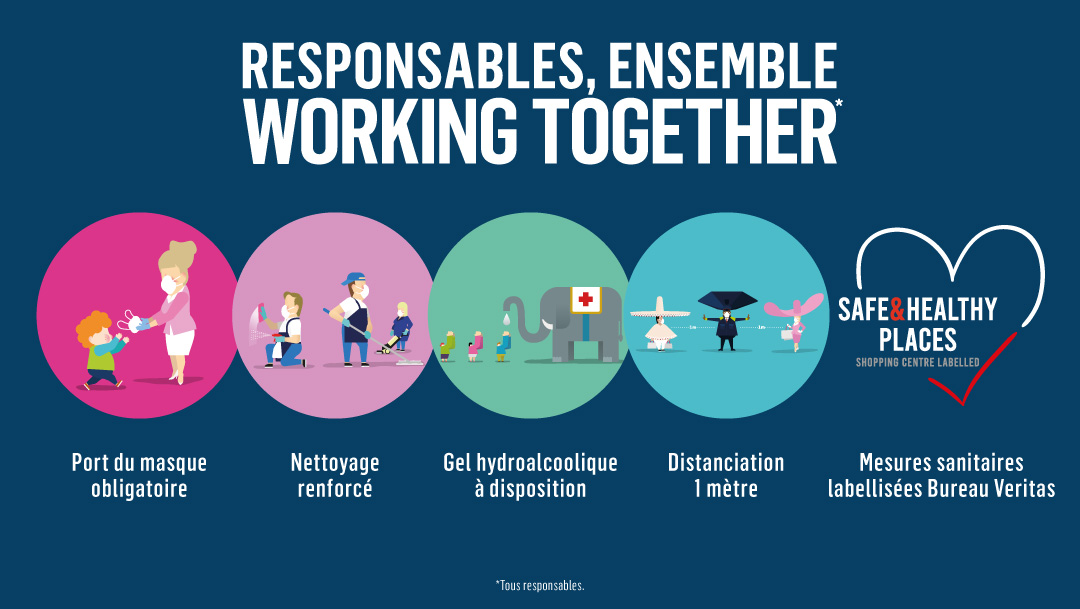 Responsables ensemble !