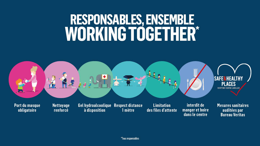Responsables, ensemble !