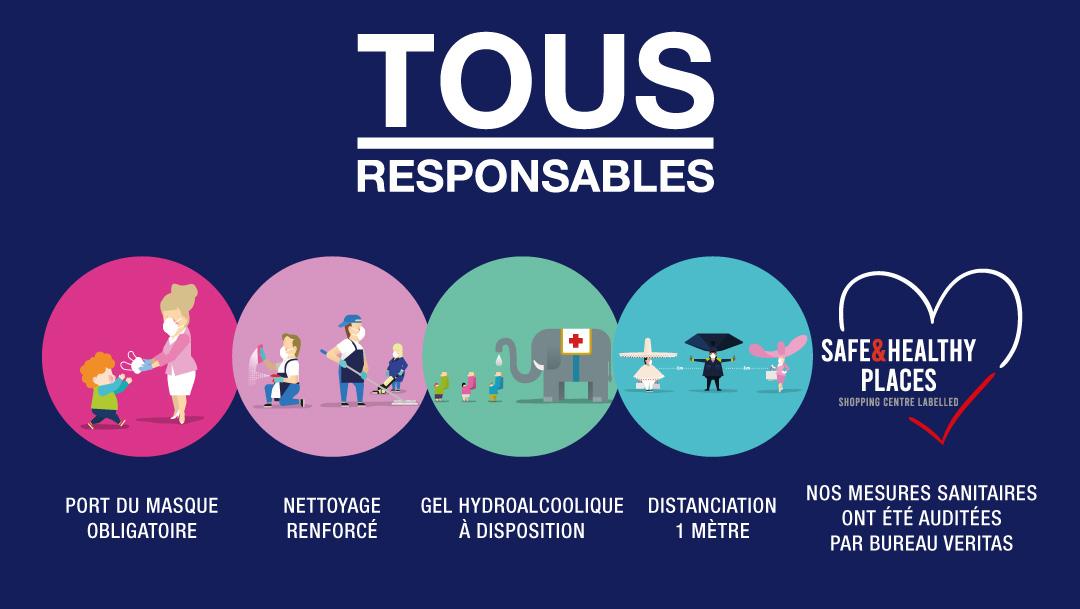 ENSEMBLE, TOUS RESPONSABLES !