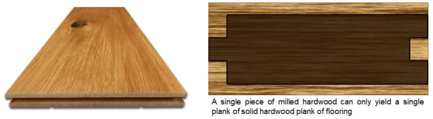 Solid Single Plank vs engineered