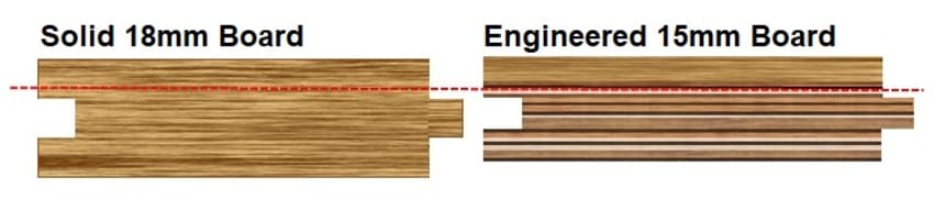 Solid and Engineered wood structure compared