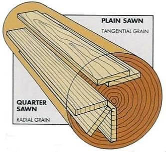 Solid wood flooring construction