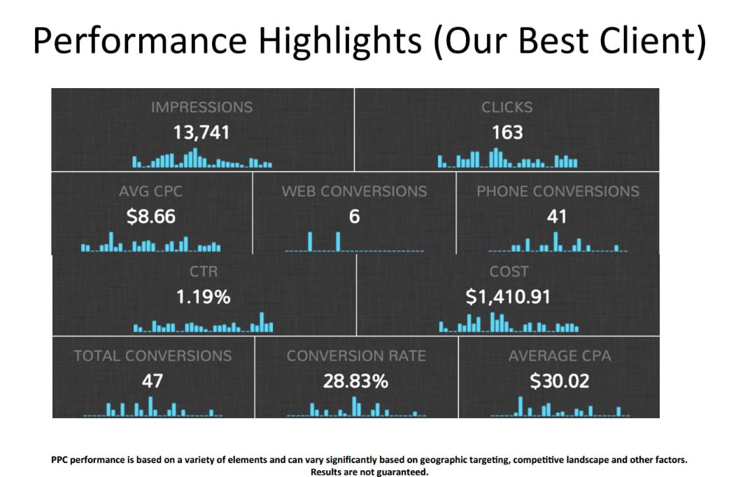 performance_highlights_waterproofing