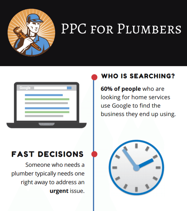ppc_infograph_for_plumbers