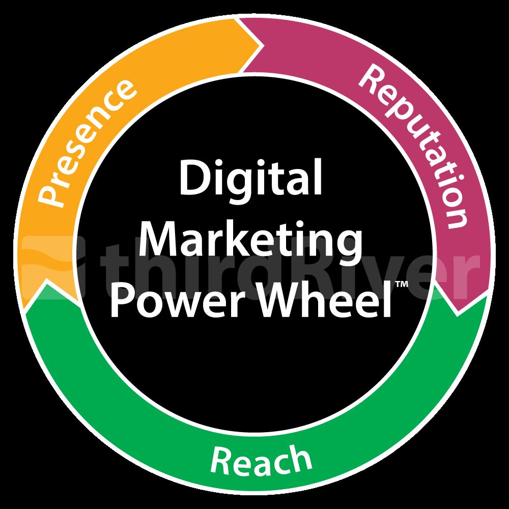 digital-marketing-power-wheel-reach-rgb