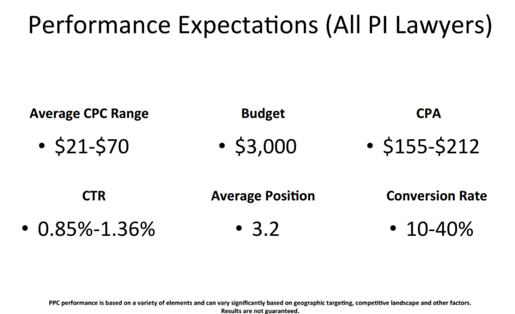 performance_expectations_pi