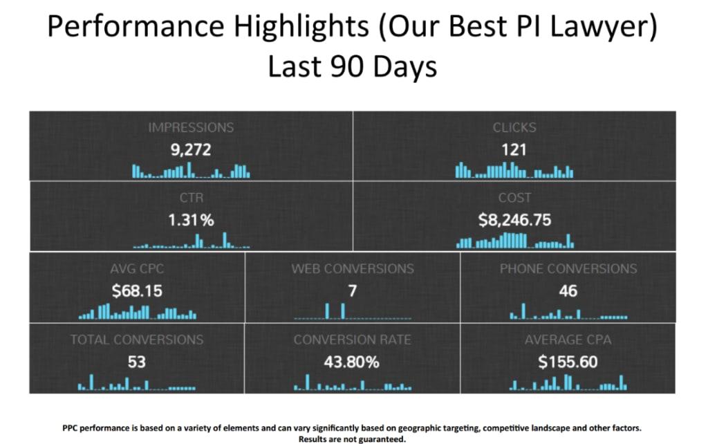 performance_highlights_pi