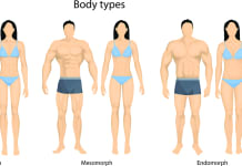 Men and Women of different height, figure type and size