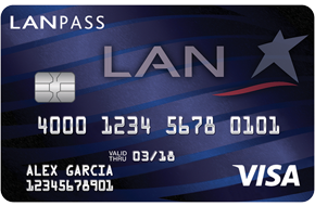 US Bank LANPASS Visa Card