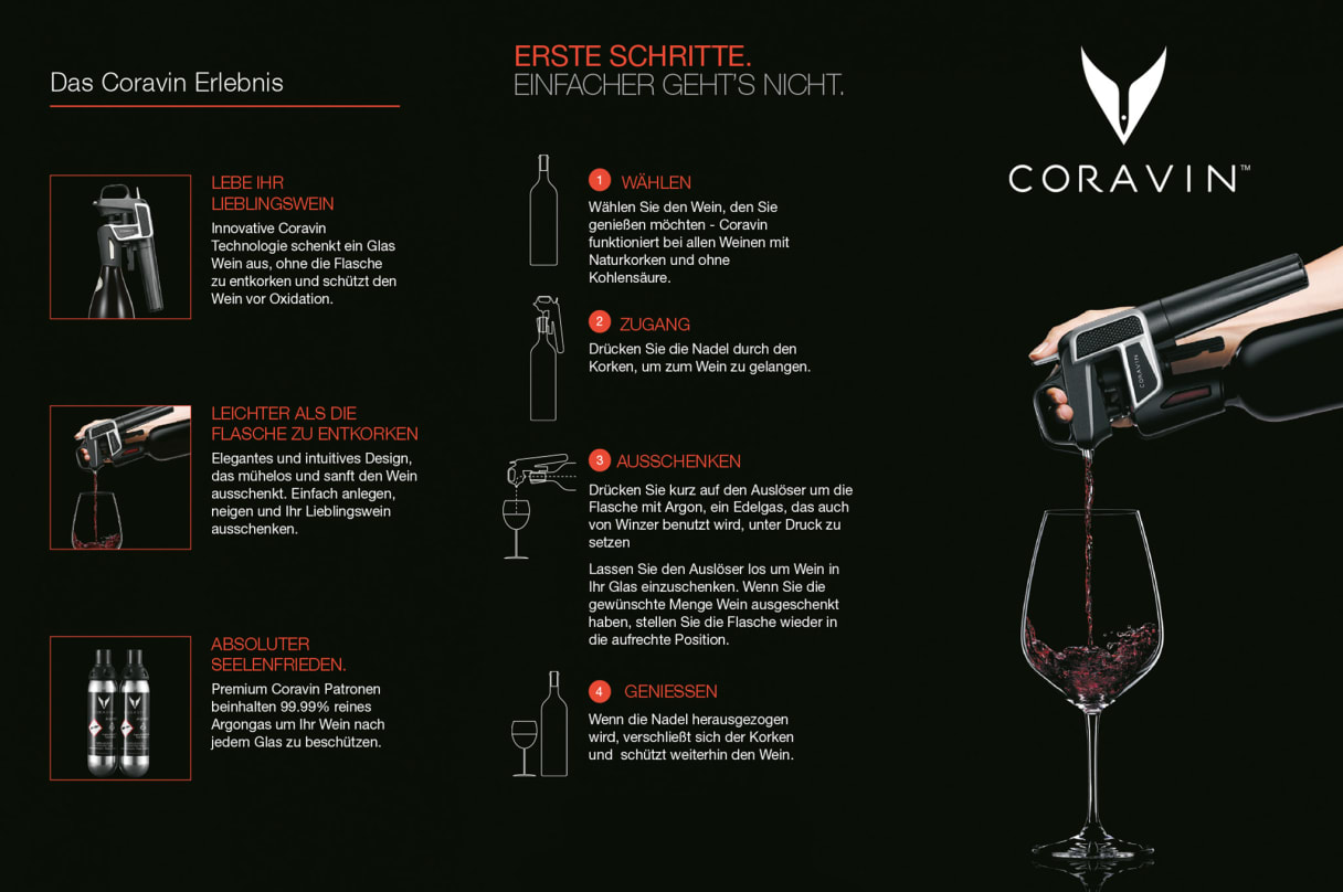 Wie funktioniert Coravin?
