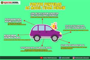 Penyebab Utama AC Mobil Tidak Dingin