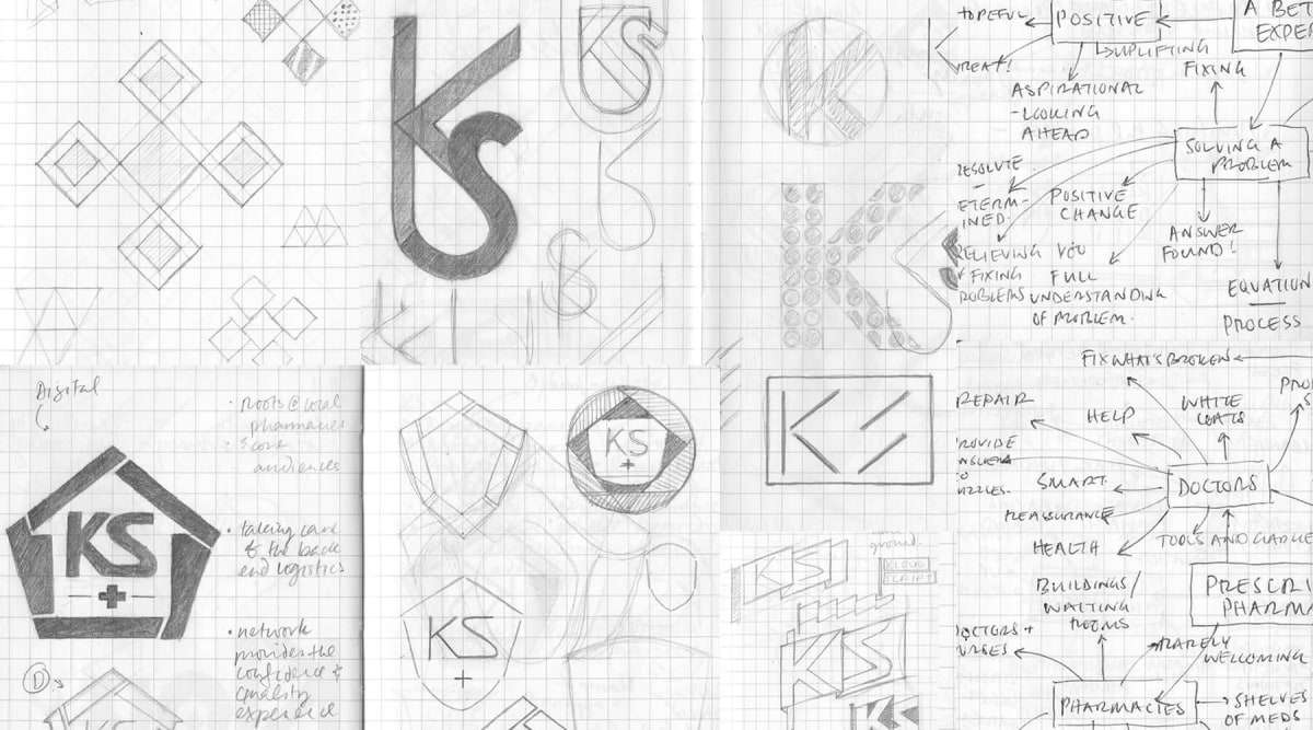 KloudScript initial sketches and process work