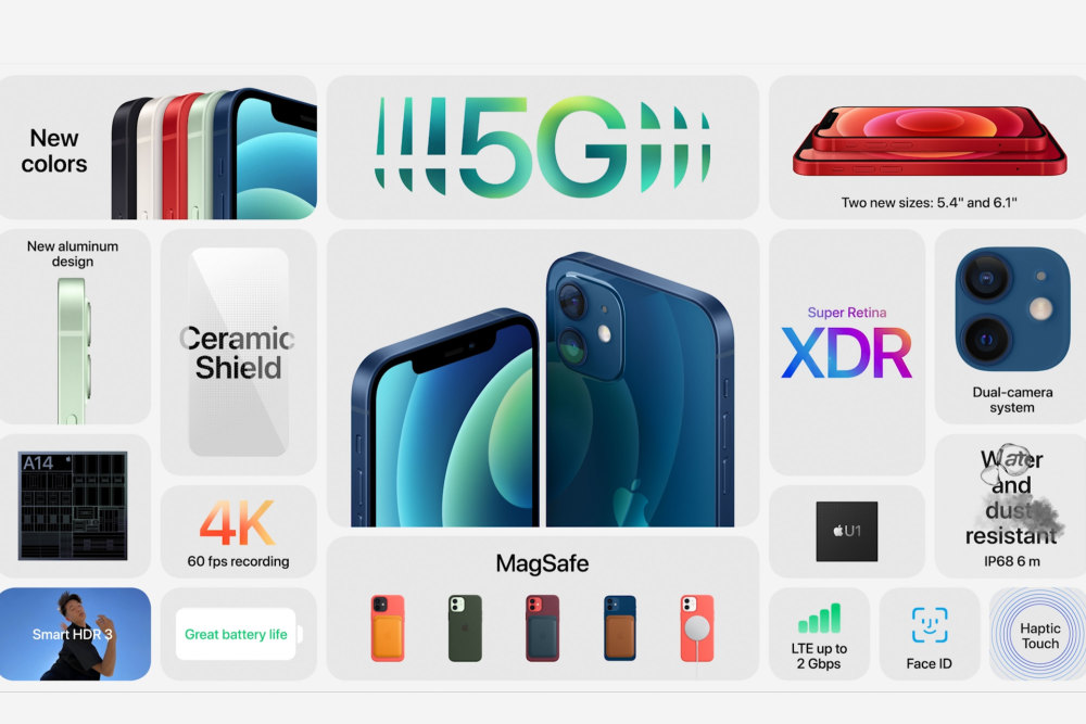 Apple Keynote 2020, iPhone 12, iPhone 12 mini