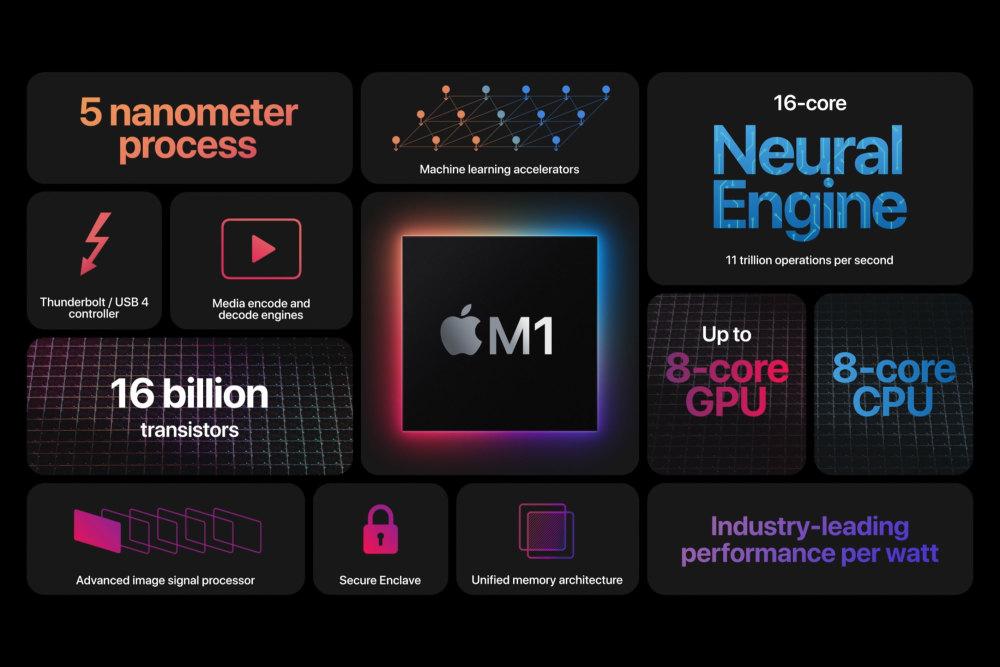 Apple präsentiert den neuen M1-Chip