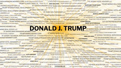 Das unglaubliche Geschäftsnetzwerk des Donald Trump