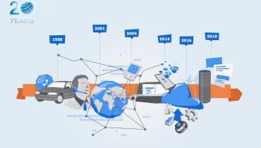 BMW ConnectedDrive: 20 Jahre intelligente Vernetzung für das Cockpit der Zukunft