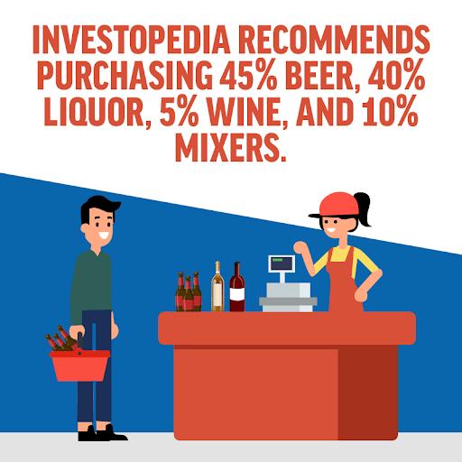 inforgraphic, liquor, people, beverage inventory software, wisk