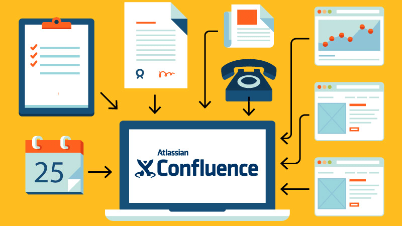 The Benefits of Using Confluence for Team Collaboration