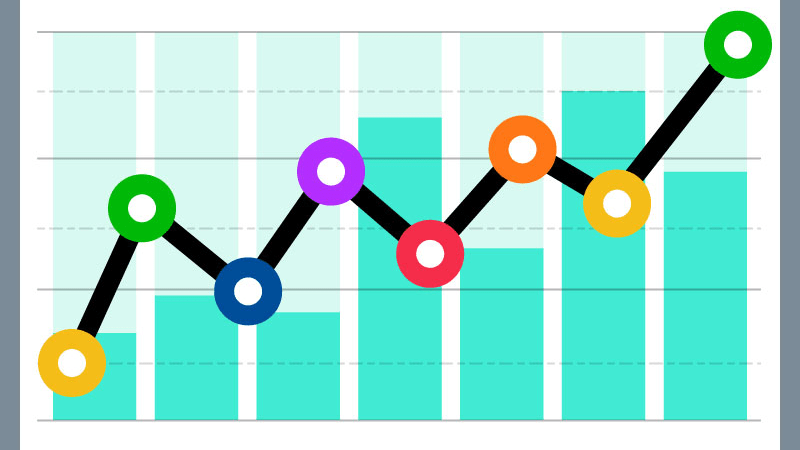 Four Steps to Create An Effective Google Analytics Strategy