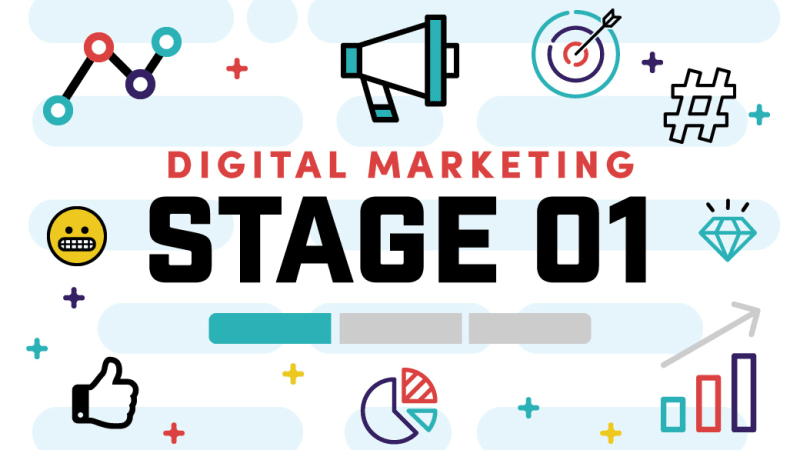 Top Ten Stage 1 Tactics for Digital Marketing in 2018
