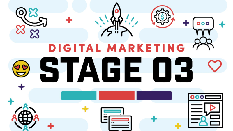 Top Ten Stage 3 Tactics for Digital Marketing in 2018