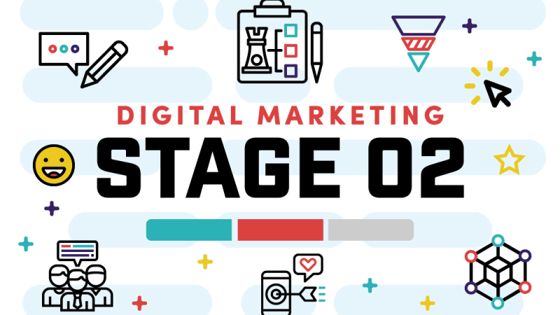 Top Ten Stage 2 Tactics for Digital Marketing in 2018