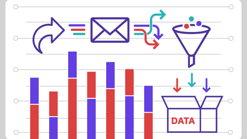 6 Steps to Create a Data-Driven Marketing Plan