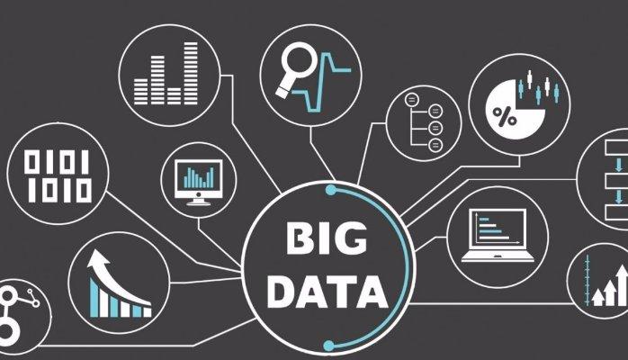 The evolution of 'big data'