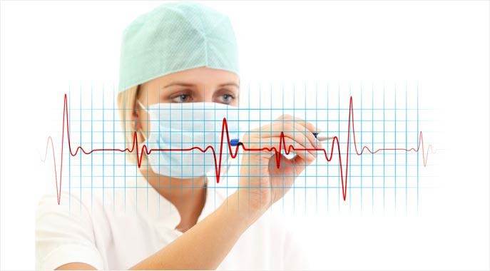 Online EKG Program