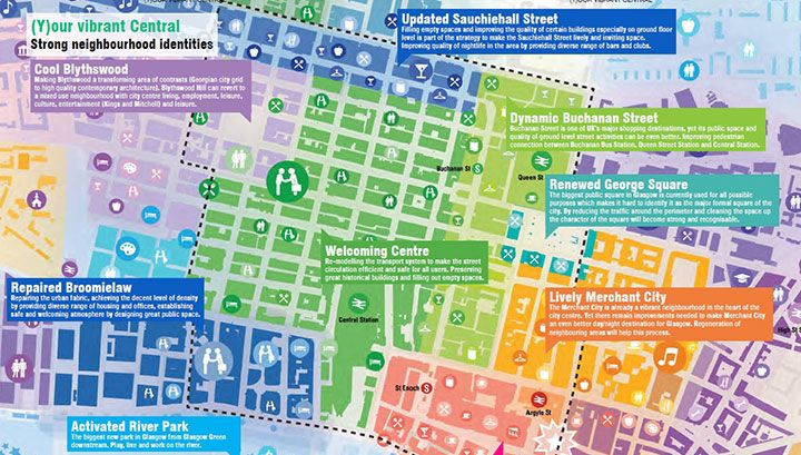 Central District Regeneration Framework