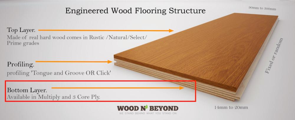 engineered wood flooring base