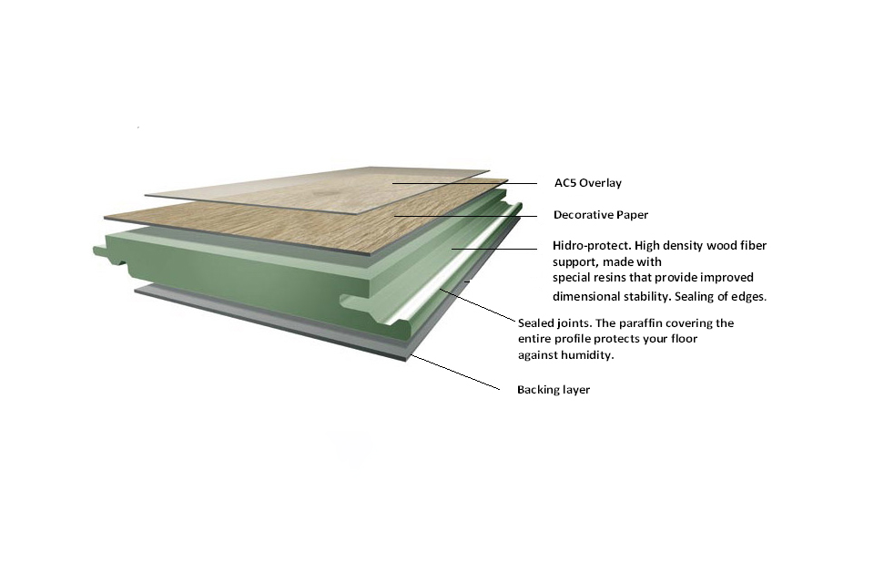 Laminate Flooring Structure