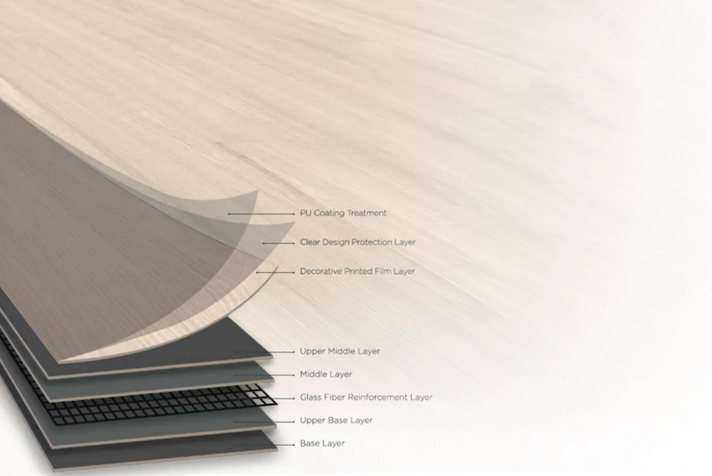 What Is Lvt Flooring Wood And Beyond Blog