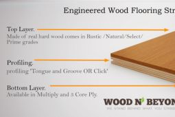 Engineered Timber Boards Durability Guide