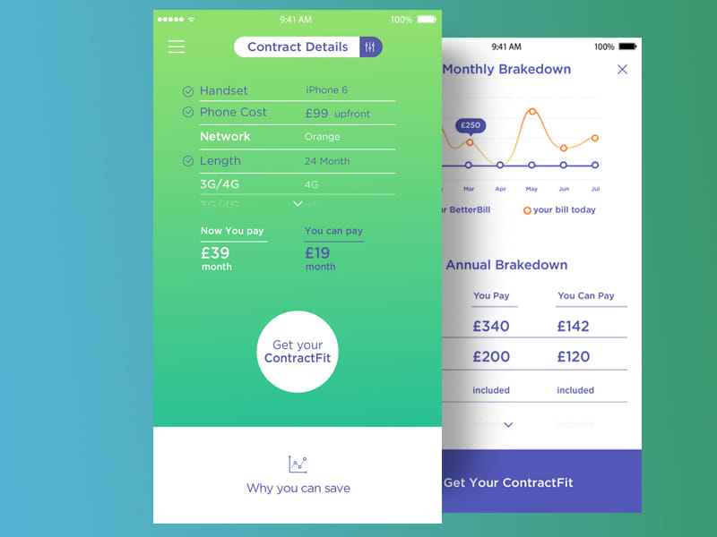 ContractFit - Get the best mobile bill for your usage