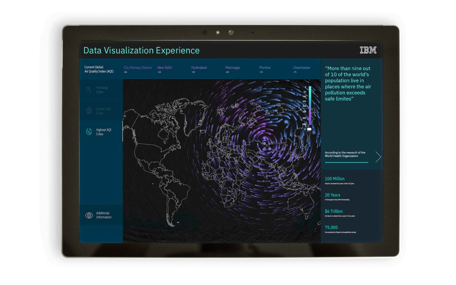 IBM Cognitive Dashboard
