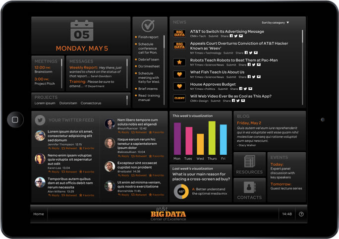 iPad app for AT&T Big Data Center