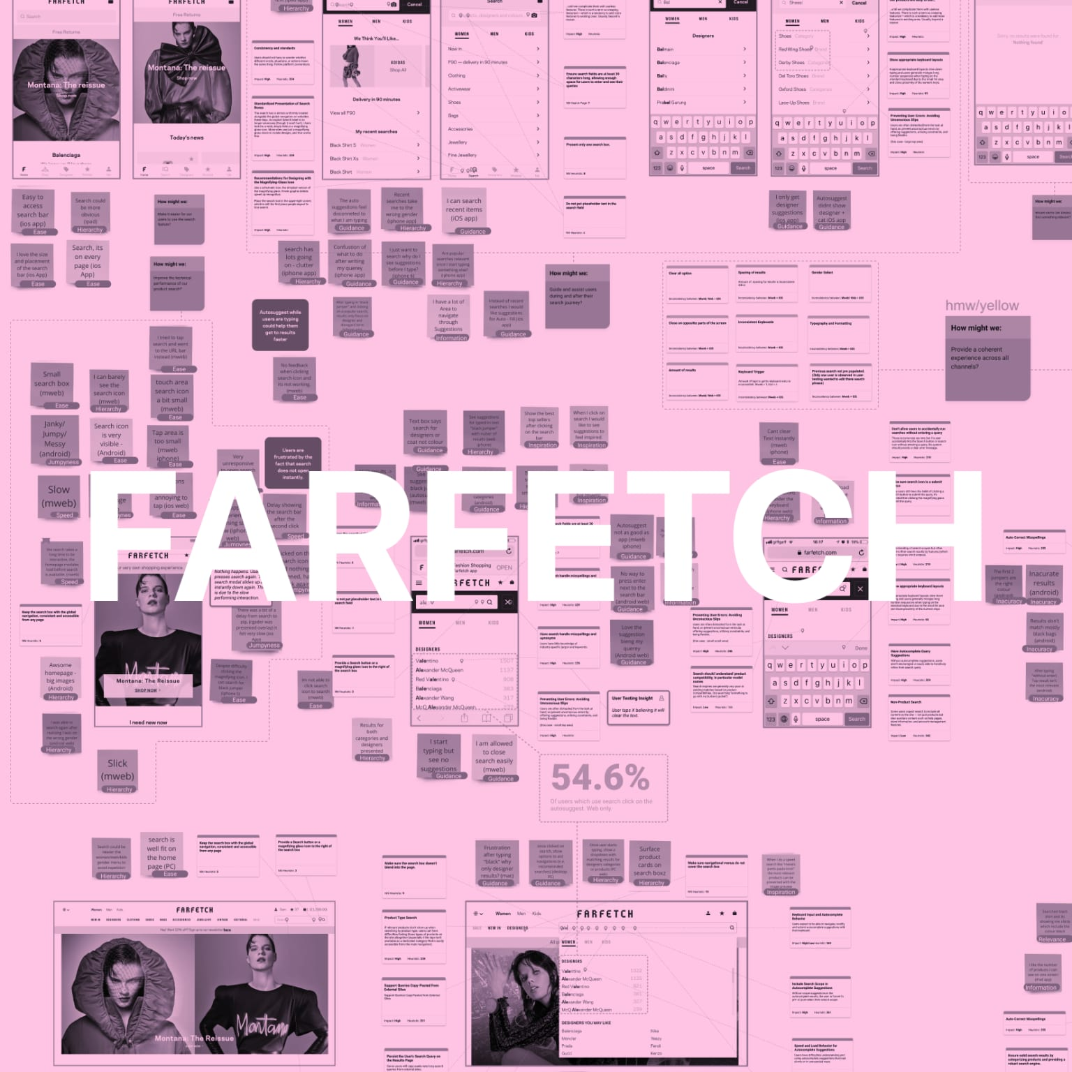 Farfetch Product Listing Page
