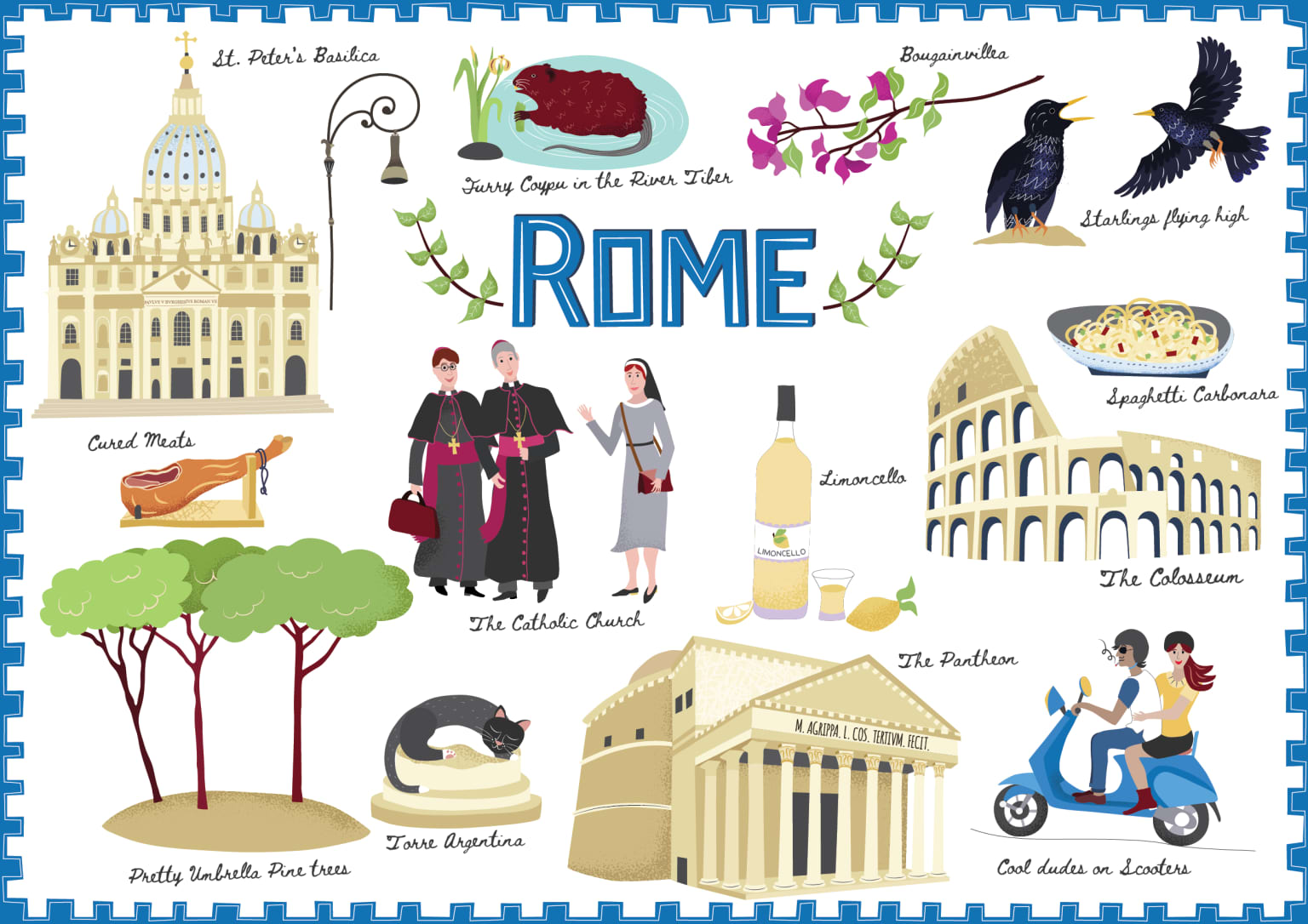 Spot illustrations from map of Rome