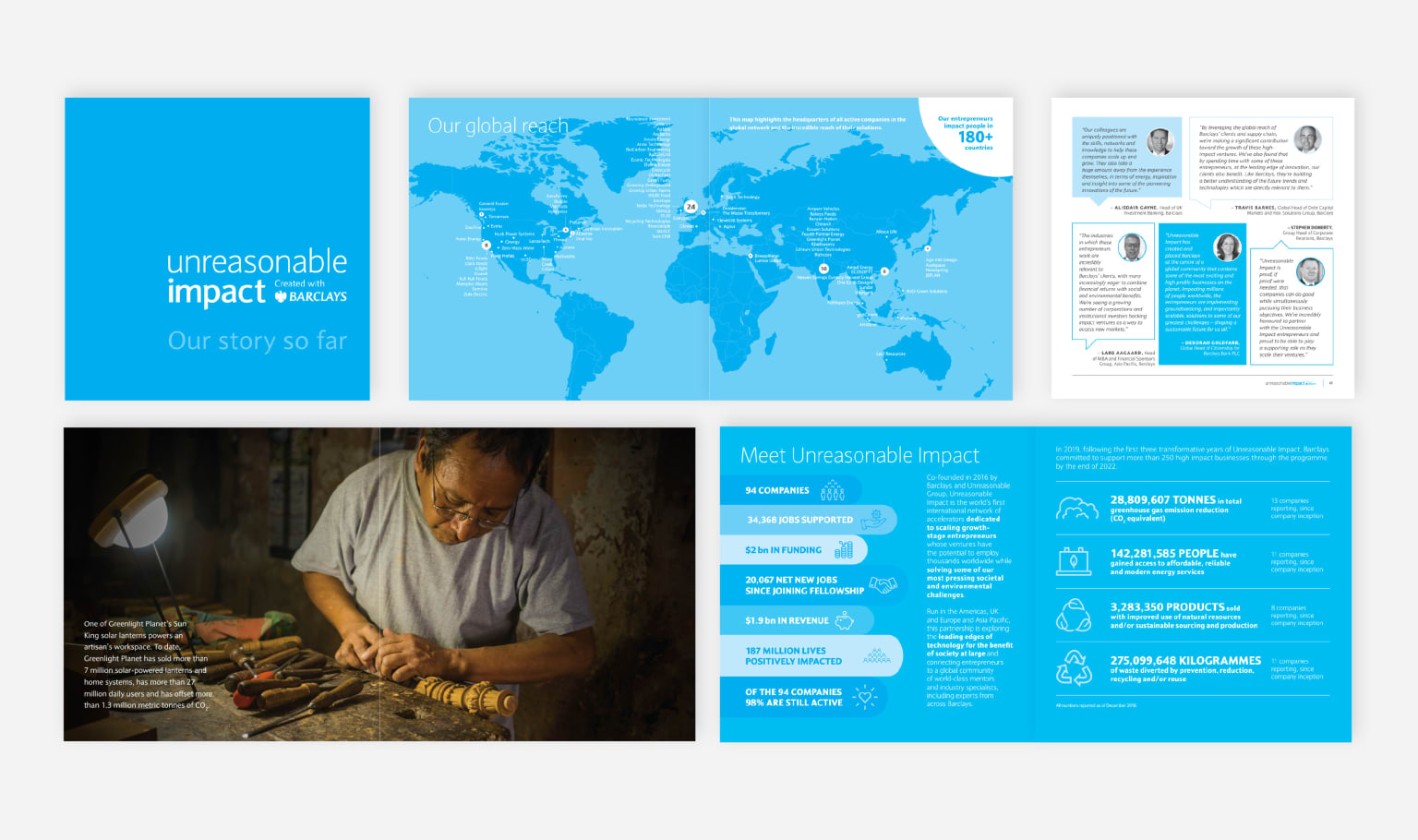 Unreasonable Group Annual Report